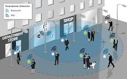 Bluetooth Beacon System