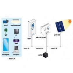 Solar Lighting Kit Manufacturers Suppliers Amp Wholesalers