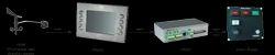 Wind Alarm System - Marine Equipments
