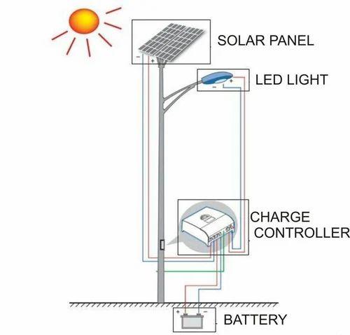 Street Light With Solar Panel: 15 Watt LED Solar Street Light