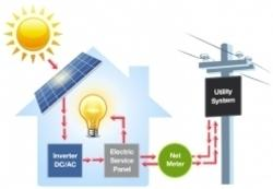 Solar Rooftops Suppliers Manufacturers Amp Dealers In Surat