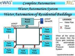 Residential- Society- Water- Conservation- Automation