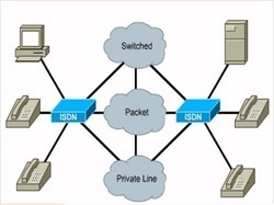 Network Integration Services