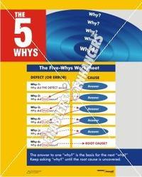 Poster on 5 Whys Poster