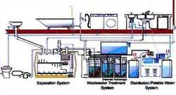 Kitchen Wastewater Treatment Plant