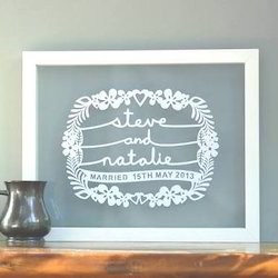 ... wedding as gifts your reletives as wedding card or gifting in your