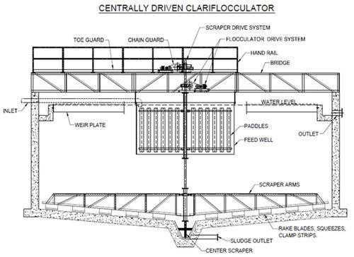 centrally-driven-clariflocculator-500x500 Water Filtration Diagram on water jet pump diagram, water piping diagram, wastewater treatment system diagram, water process diagram, water testing diagram, water condensation diagram, chemistry line diagram, water manifold system diagram, flushometer valve diagram, water distribution schematic, bedding diagram, water osmosis diagram, water chemistry diagram, water pump system diagram, air handling diagram, water hose diagram, water infiltration diagram, water flow diagram, water safety diagram, instant hot water diagram,