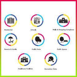 Business Area Profile