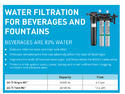Water Filteration For Beverages