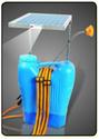 Agriculture Solar Sprayer