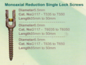 Monoaxial Reduction Single Lock System