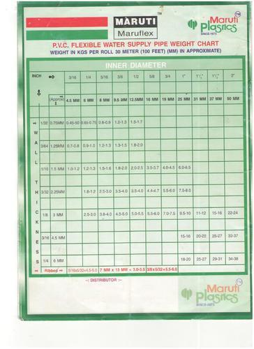 Pvc Tubing Garden Tubing Weight Chart Manufacturer From Ahmedabad