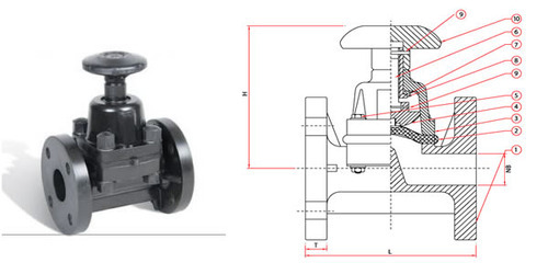 Diaphragm valve pp diaphragm valve manufacturer from ahmedabad ccuart Image collections