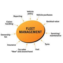 Fleet Management System Fleet Management Tool Suppliers