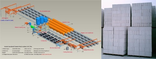 AAC Blocks Making Machine