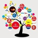 All In One Mobile Recharge Services