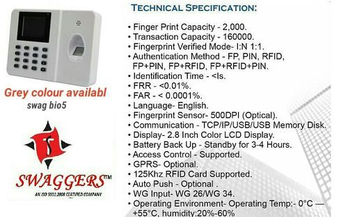 Attendance Access Systems