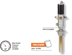 Groz Oiling Equipments - Oil Dispensing Pumps