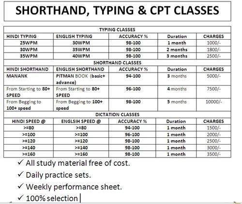 stenography course duration  Shorthand Classes - 80 Wpm Shorthand Speed Target Classes Service ...