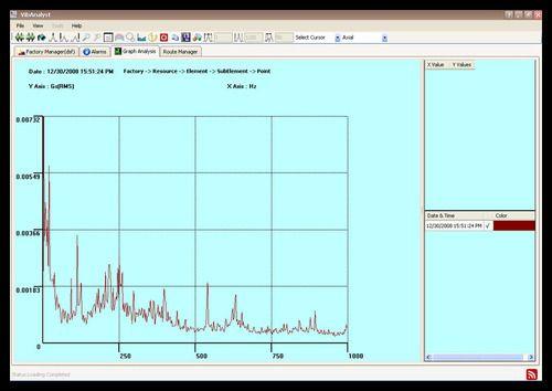 Vibration Analysis Service