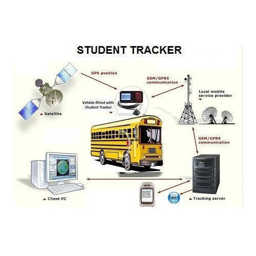 student tracking systems college student tracking system