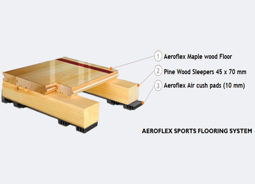 Maple Sports Wooden Flooring