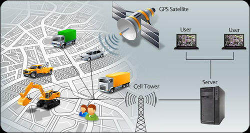 Vechicle Tracking System