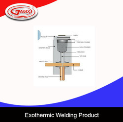 exothermic welding product