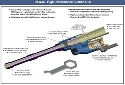 PAWAN High Performance Suction Guns