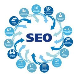 Search Engine Optimisation (SEO) Solution