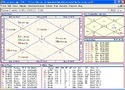 Parashara's Light (Astrology Software) Commercial Edition
