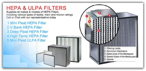 Mini Plate Hepa Filter Ulpa Filter Manufacturer From Delhi