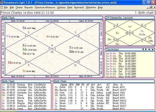 Parashara's Light (Astrology Software) Professional Edition