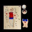 Body Parts Nursery Toy