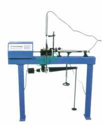 Digital Shear Apparatus