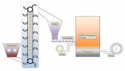 Boiler Fuel Feeding Automation Systems