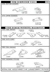 Other Type Schwiter/ Karl Mayer/SSM Winding Splicer Scissor