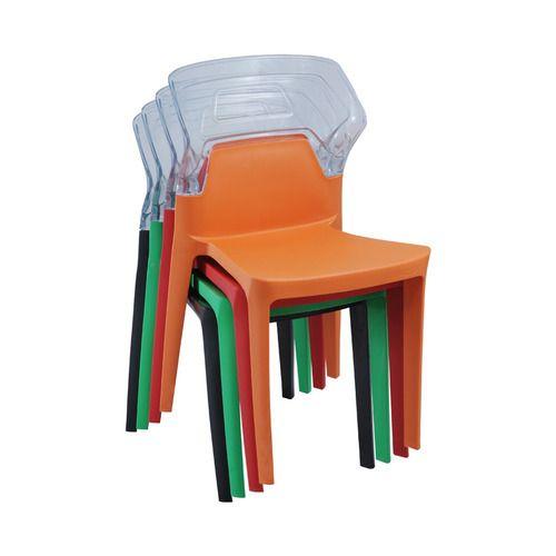 Uma Plastics Limited