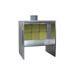 Spray Booths and De Dusting Booths
