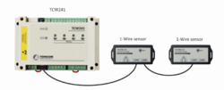 Ethernet Temperature,Humidity Monitoring System