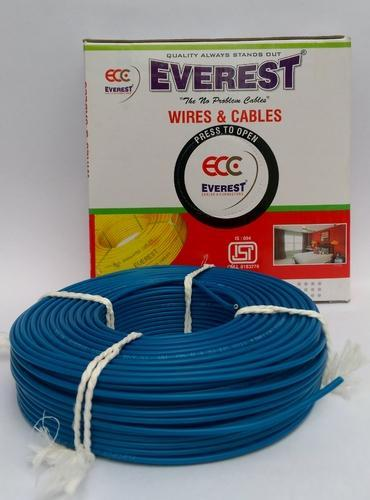 House Wiring Cables - Manufacturer from Sonipat