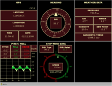 Ship Information System - Marine Equipments