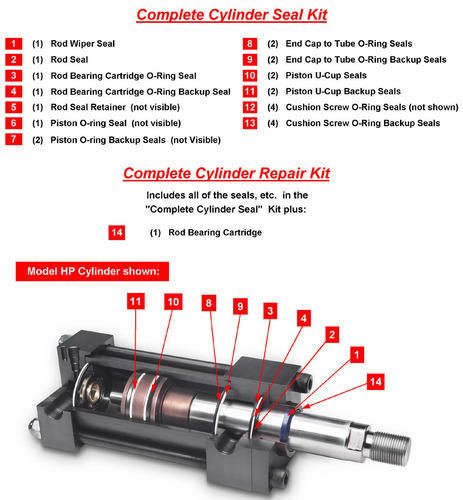 Pneumatic Cylinder Accesories Seal Kits For Pneumatic