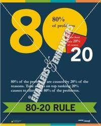 Poster on 80-20 Rule Posters