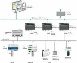 HVAC BMS Control Systems