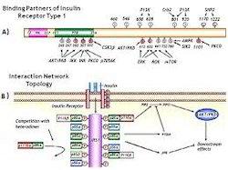 Geftinib Medicine