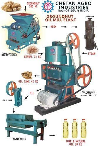Chetan Agro Industries