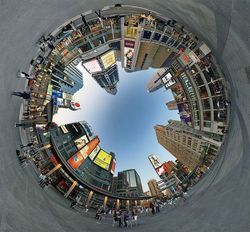 360 Degree View Photography