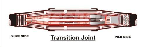 Transition Cable Jointing Kit