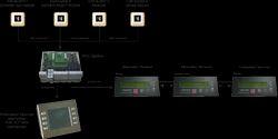 Stewart Call System - Marine Equipments